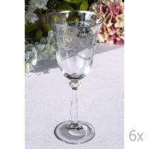 Sada 6 sklenených pohárov Meletios, 250 ml